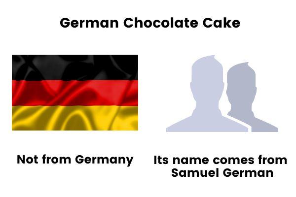 German Chocolate Cake Origins